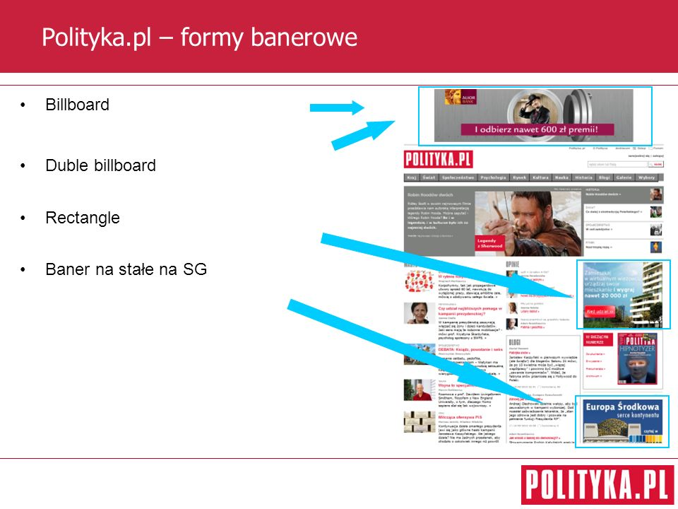 Polityka.pl – formy banerowe