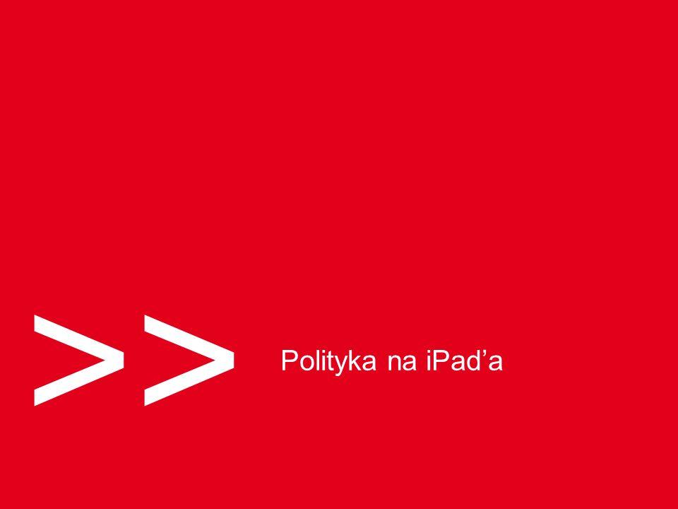 Polityka na iPad'a