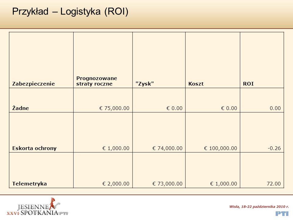 Przykład – Logistyka (ROI)