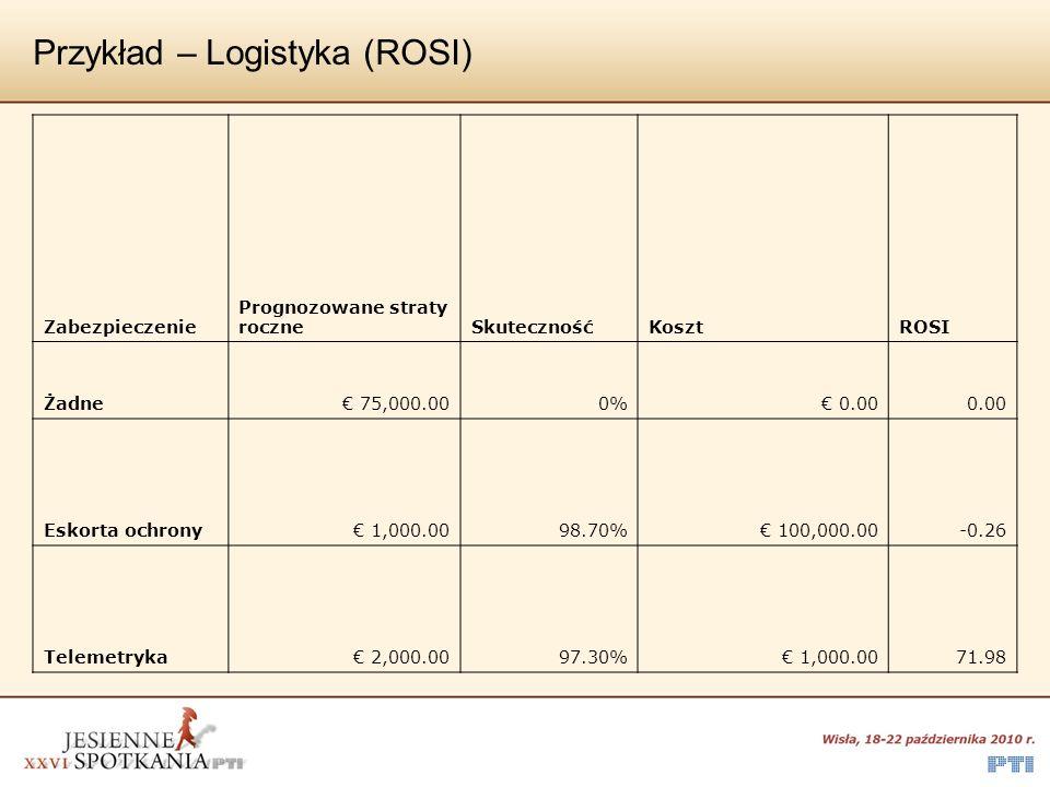 Przykład – Logistyka (ROSI)