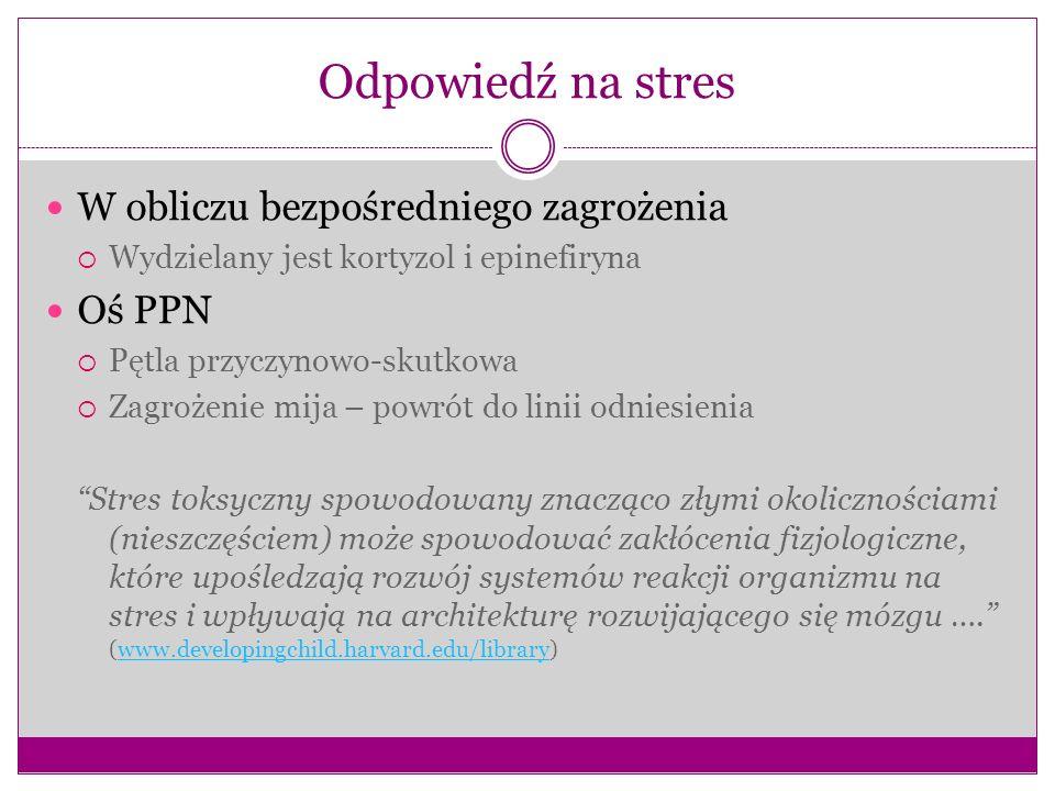 Odpowiedź na stres W obliczu bezpośredniego zagrożenia Oś PPN