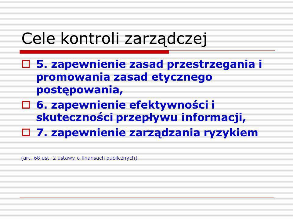 Cele kontroli zarządczej