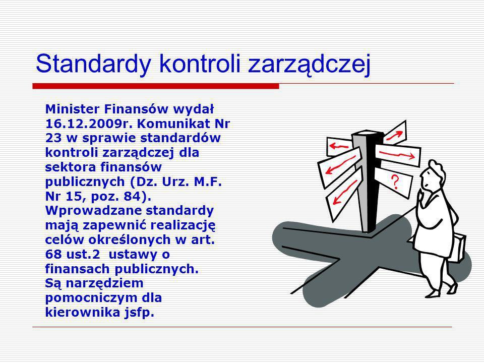 Standardy kontroli zarządczej
