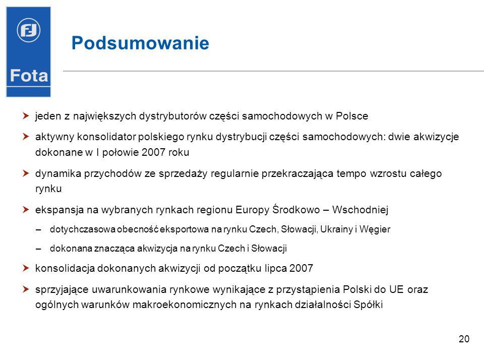 Podsumowanie jeden z największych dystrybutorów części samochodowych w Polsce.