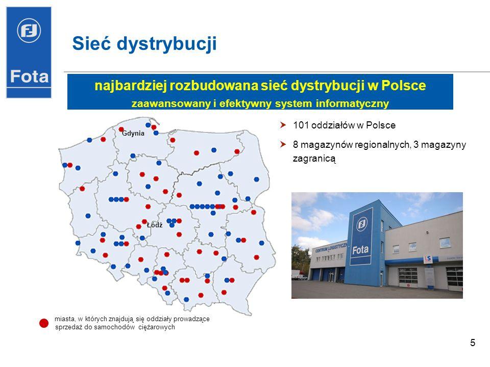 Sieć dystrybucji najbardziej rozbudowana sieć dystrybucji w Polsce