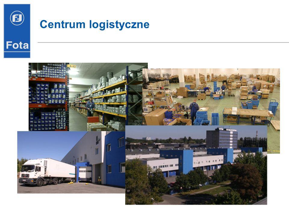 Centrum logistyczne Doskonalenie działania Centrum Logistycznego (ISO)