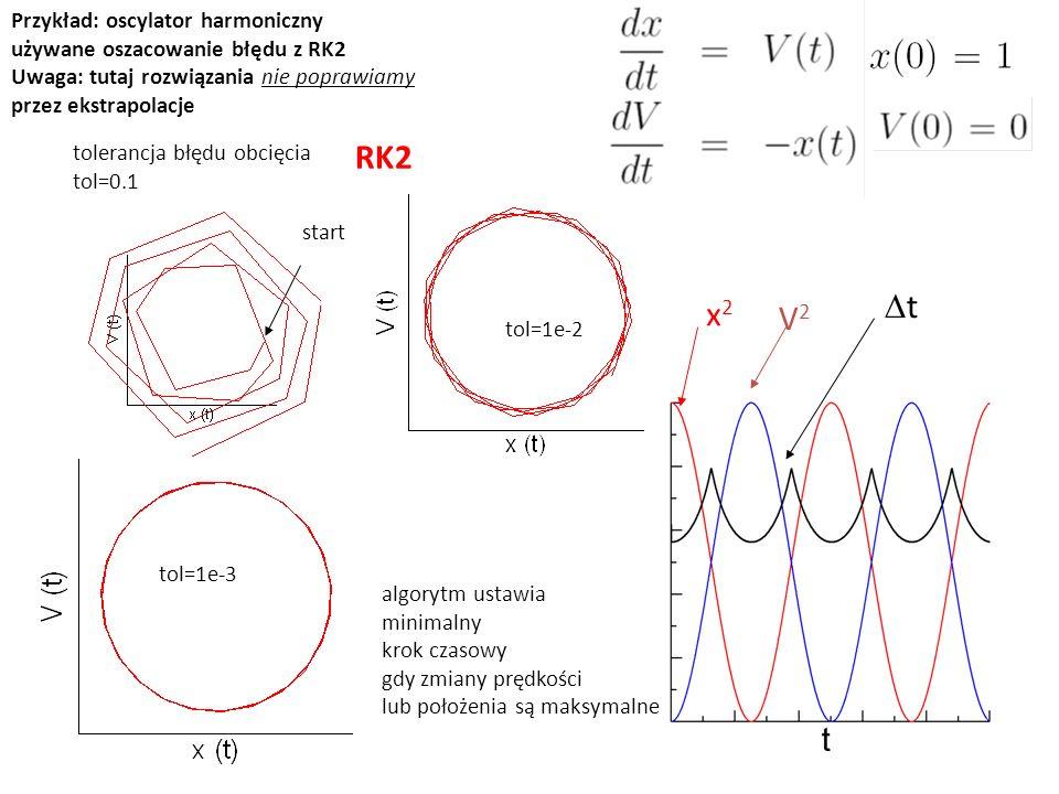 RK2 Dt x2 V2 Przykład: oscylator harmoniczny