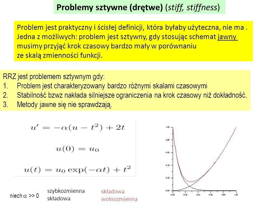 Problemy sztywne (drętwe) (stiff, stiffness)