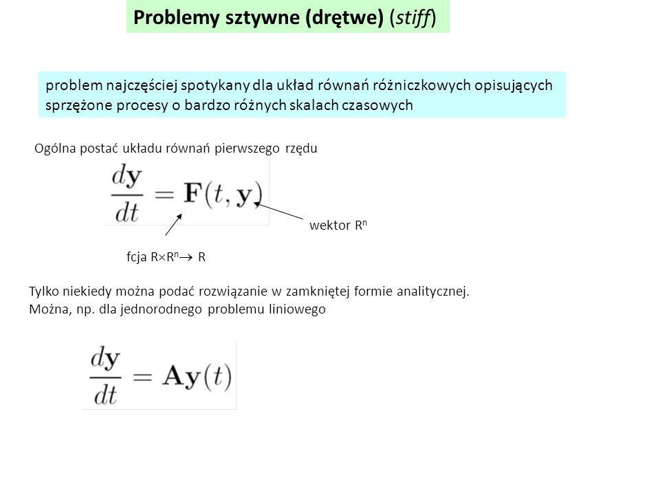 Problemy sztywne (drętwe) (stiff)