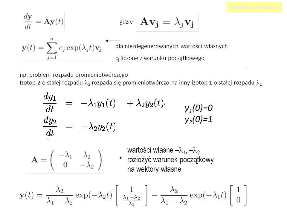 y1(0)=0 y2(0)=1 wartości własne –l1, –l2 rozłożyć warunek początkowy