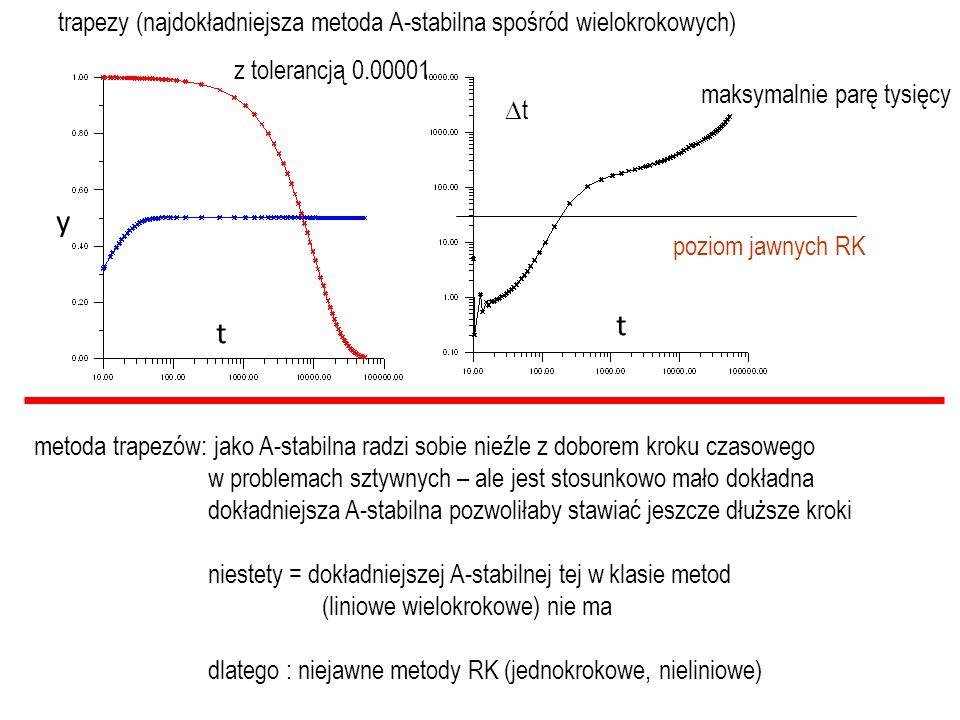 trapezy (najdokładniejsza metoda A-stabilna spośród wielokrokowych)