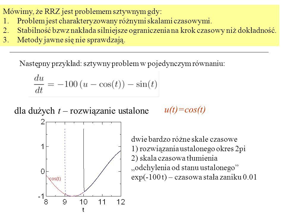 dla dużych t – rozwiązanie ustalone u(t)=cos(t)