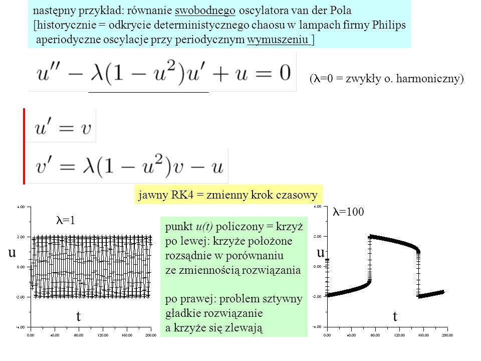 u u t t następny przykład: równanie swobodnego oscylatora van der Pola