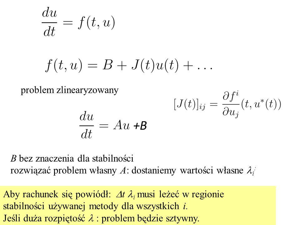 +B problem zlinearyzowany B bez znaczenia dla stabilności