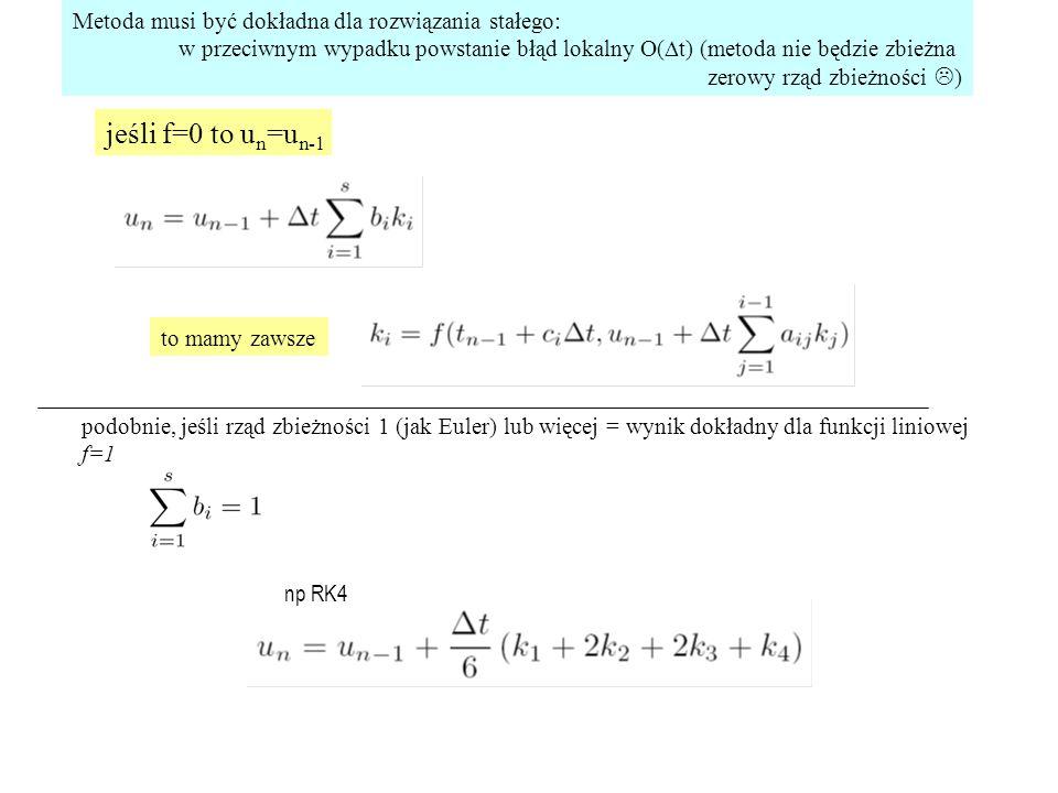 jeśli f=0 to un=un-1 Metoda musi być dokładna dla rozwiązania stałego: