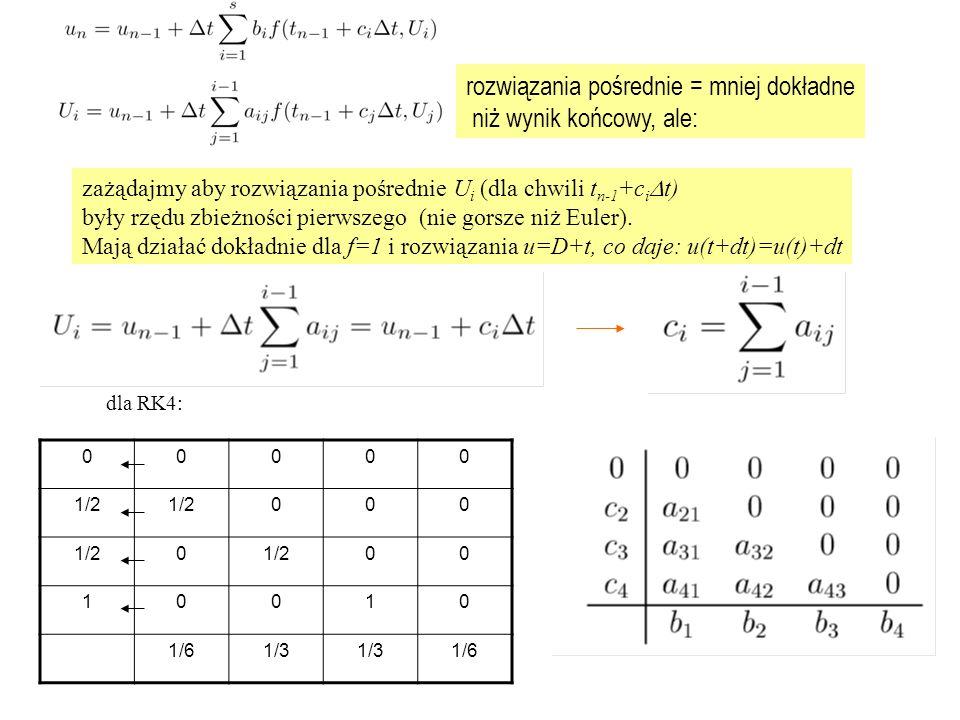 rozwiązania pośrednie = mniej dokładne niż wynik końcowy, ale: