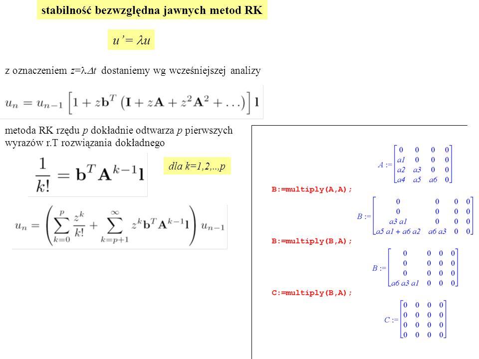 u'= lu stabilność bezwzględna jawnych metod RK