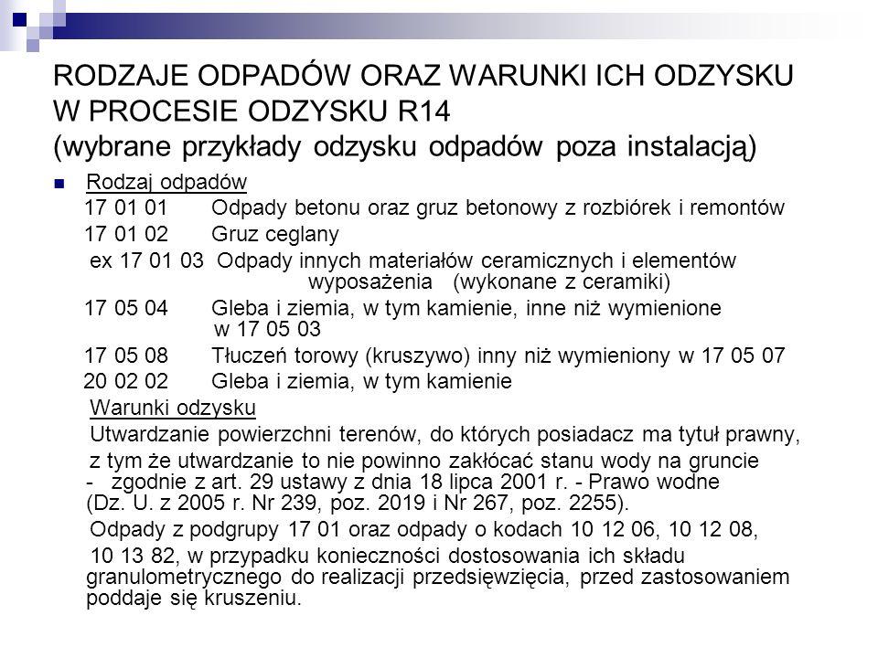 RODZAJE ODPADÓW ORAZ WARUNKI ICH ODZYSKU W PROCESIE ODZYSKU R14 (wybrane przykłady odzysku odpadów poza instalacją)