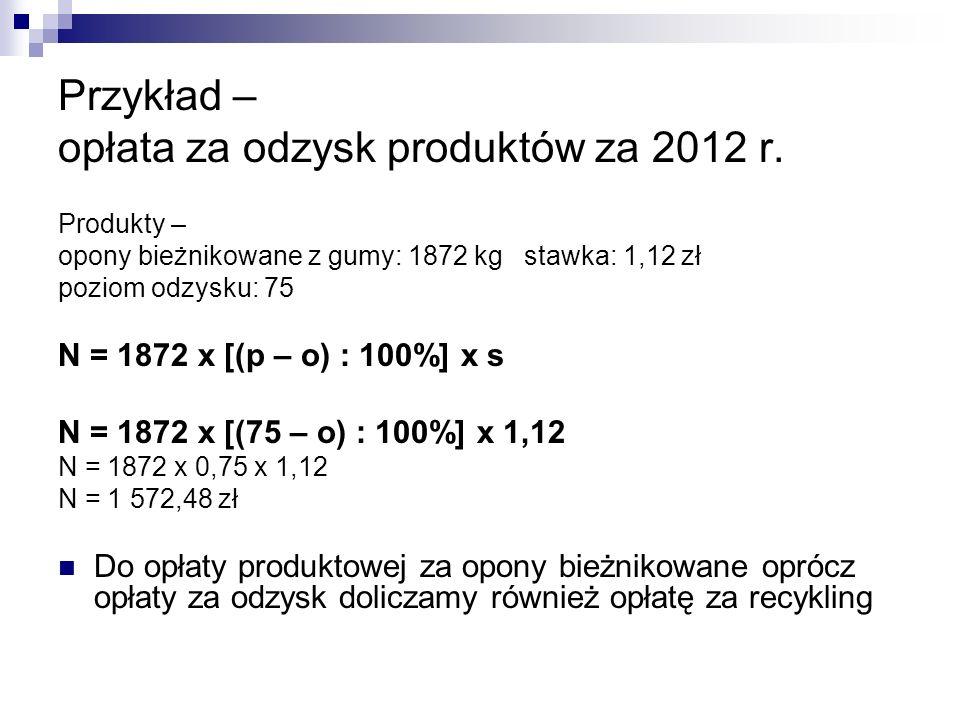 Przykład – opłata za odzysk produktów za 2012 r.