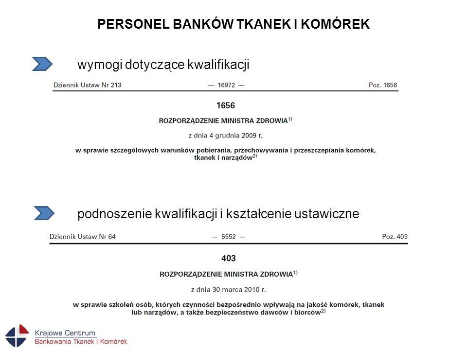 PERSONEL BANKÓW TKANEK I KOMÓREK