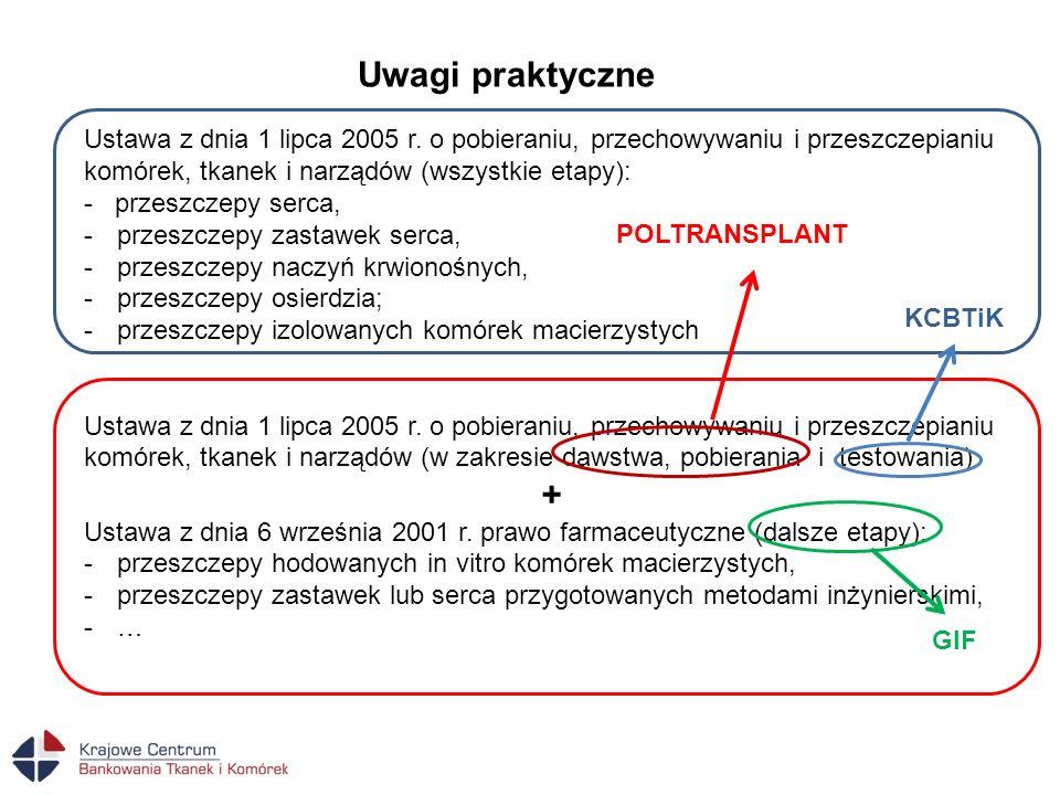 Uwagi praktyczne Ustawa z dnia 1 lipca 2005 r. o pobieraniu, przechowywaniu i przeszczepianiu komórek, tkanek i narządów (wszystkie etapy):