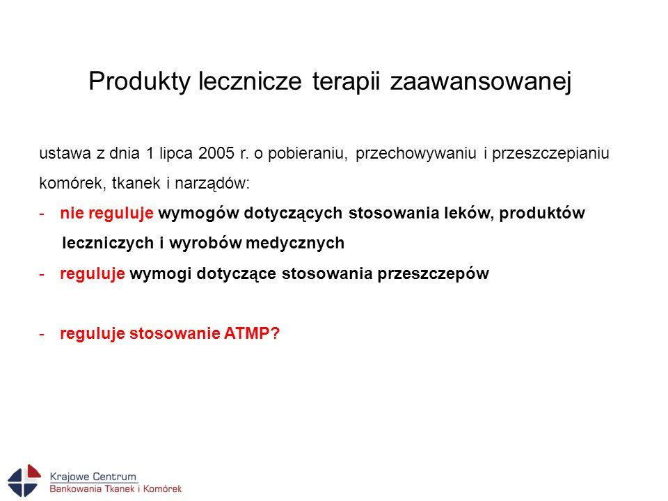 Produkty lecznicze terapii zaawansowanej