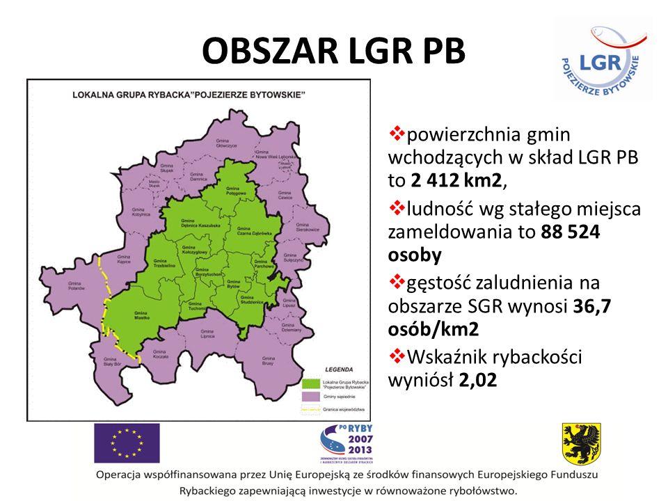OBSZAR LGR PB powierzchnia gmin wchodzących w skład LGR PB to 2 412 km2, ludność wg stałego miejsca zameldowania to 88 524 osoby.