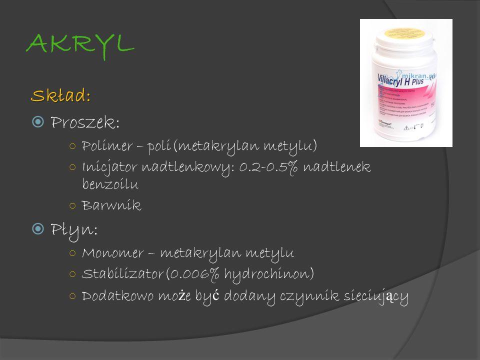 AKRYL Skład: Proszek: Płyn: Polimer – poli(metakrylan metylu)