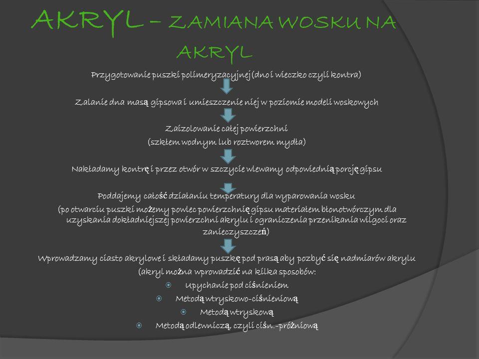 AKRYL – ZAMIANA WOSKU NA AKRYL