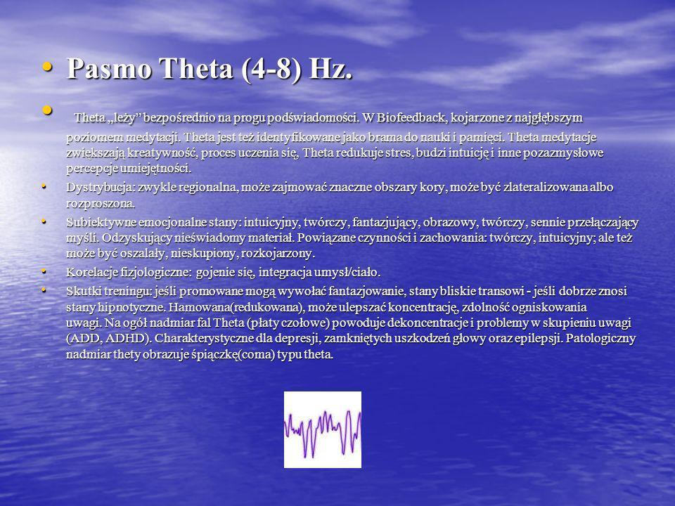 Pasmo Theta (4-8) Hz.