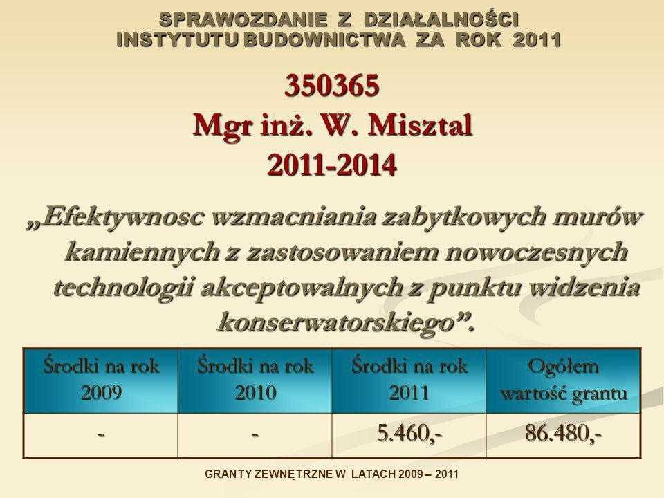 SPRAWOZDANIE Z DZIAŁALNOŚCI INSTYTUTU BUDOWNICTWA ZA ROK 2011