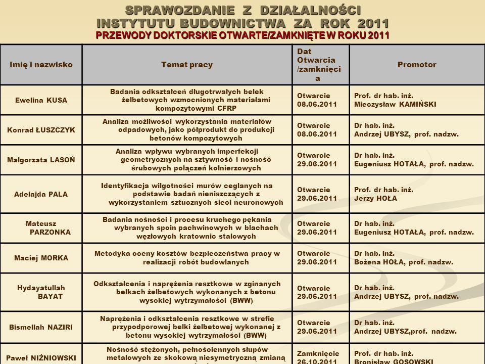 SPRAWOZDANIE Z DZIAŁALNOŚCI INSTYTUTU BUDOWNICTWA ZA ROK 2011 PRZEWODY DOKTORSKIE OTWARTE/ZAMKNIĘTE W ROKU 2011
