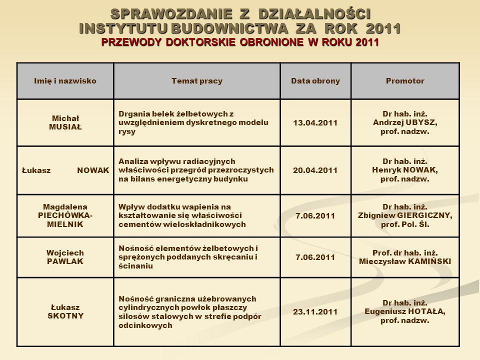 SPRAWOZDANIE Z DZIAŁALNOŚCI INSTYTUTU BUDOWNICTWA ZA ROK 2011 PRZEWODY DOKTORSKIE OBRONIONE W ROKU 2011