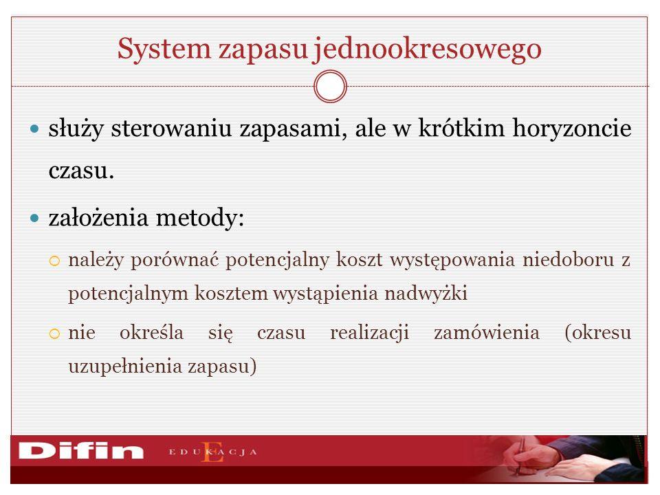 System zapasu jednookresowego
