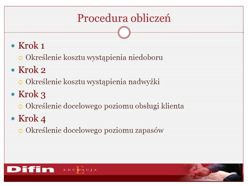 Procedura obliczeń Krok 1 Krok 2 Krok 3 Krok 4