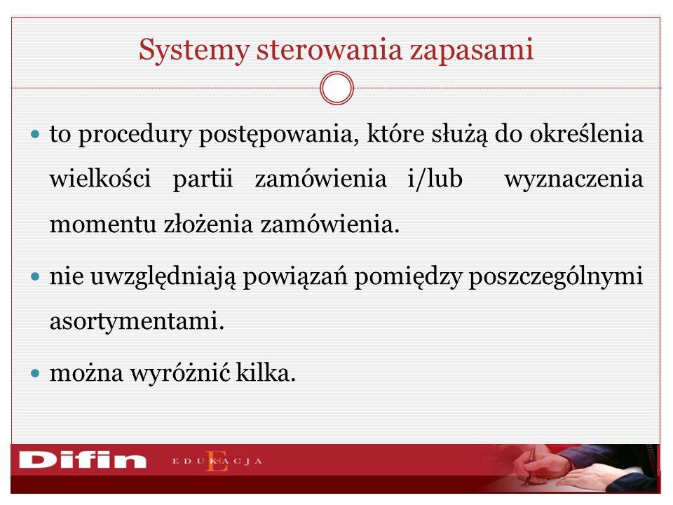 Systemy sterowania zapasami