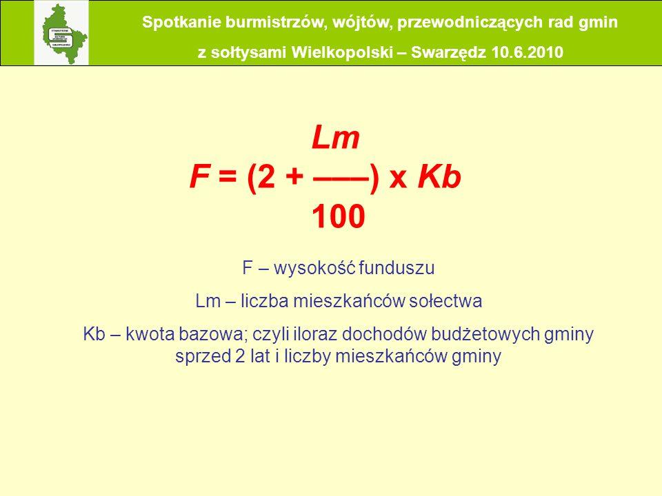 F = (2 + –––) x Kb 100 F – wysokość funduszu