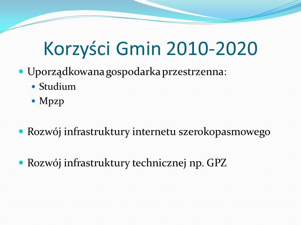 Korzyści Gmin 2010-2020 Uporządkowana gospodarka przestrzenna: