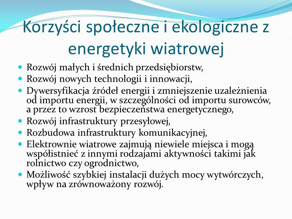 Korzyści społeczne i ekologiczne z energetyki wiatrowej