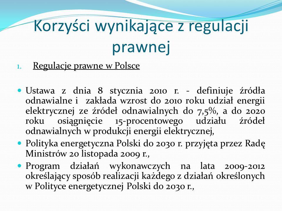 Korzyści wynikające z regulacji prawnej