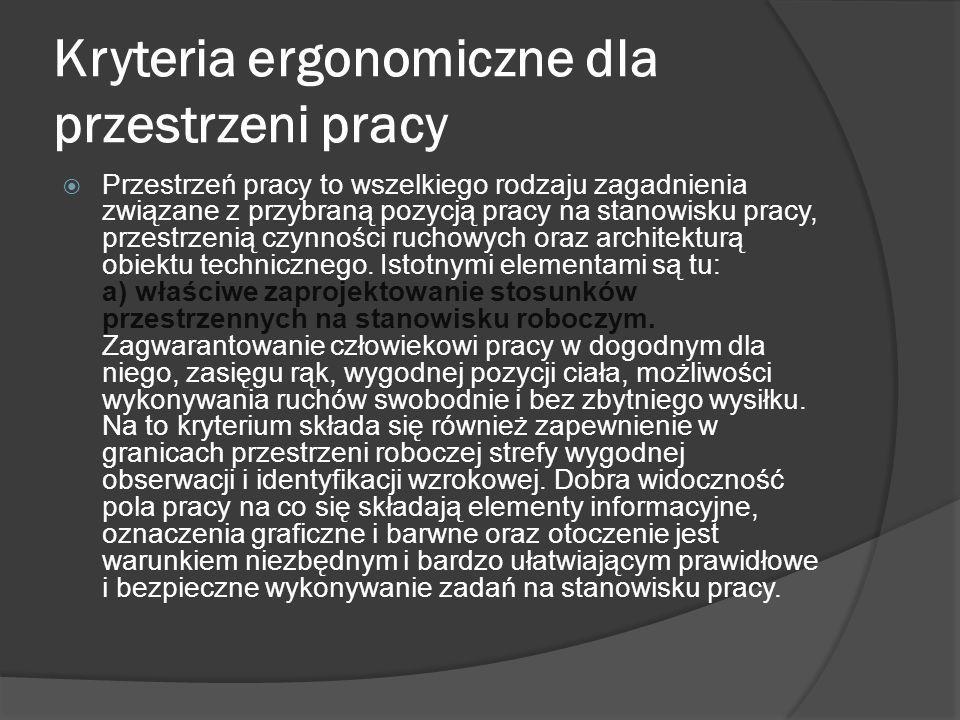 Kryteria ergonomiczne dla przestrzeni pracy