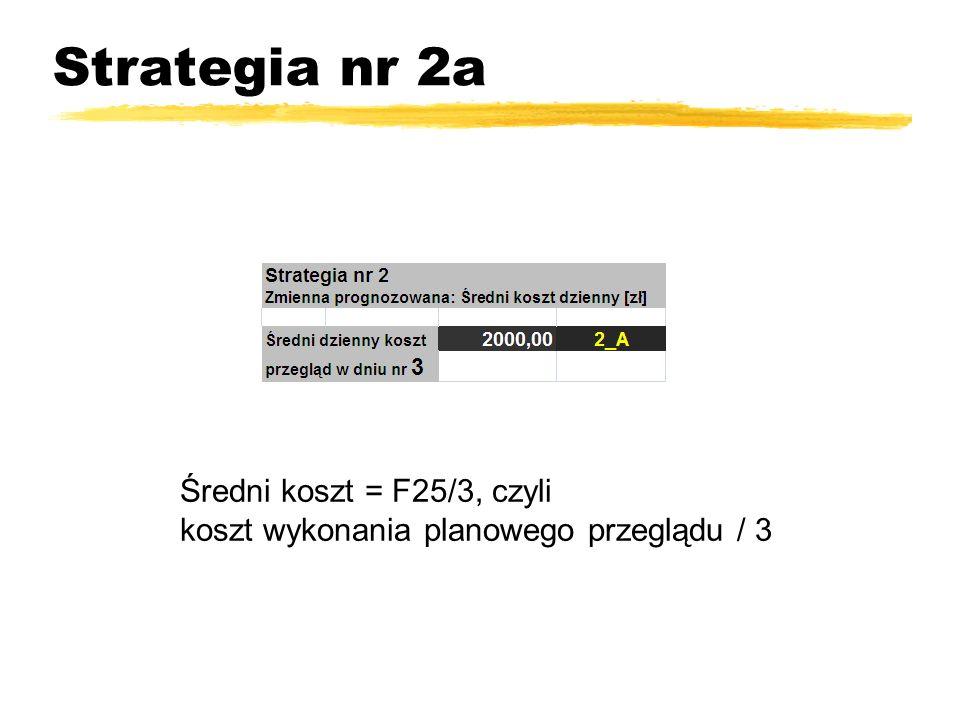 Strategia nr 2a Średni koszt = F25/3, czyli