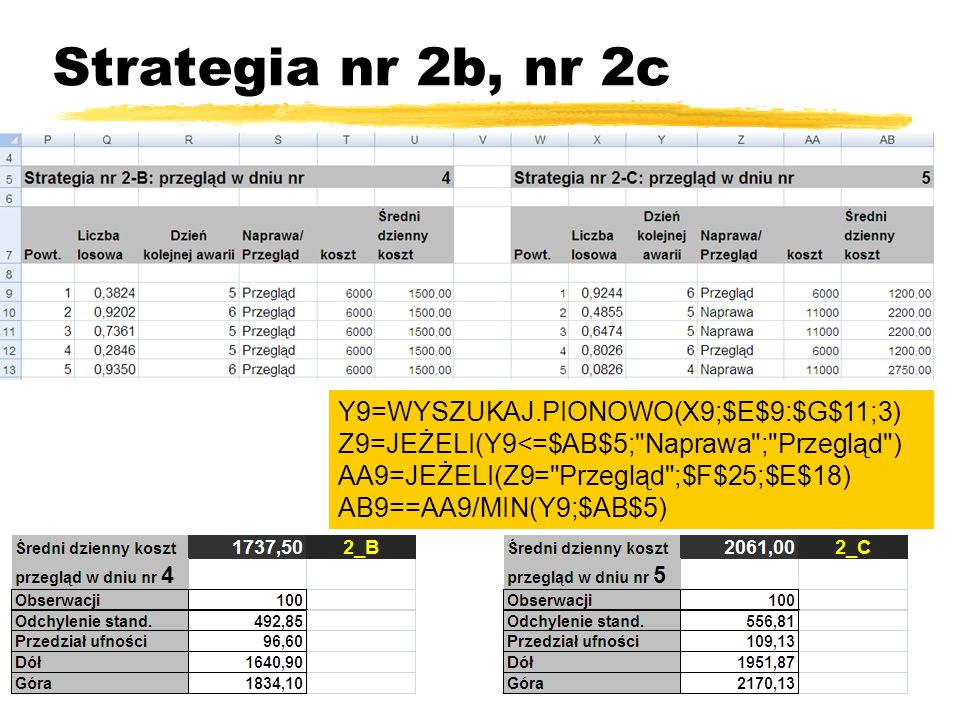 Strategia nr 2b, nr 2c Y9=WYSZUKAJ.PIONOWO(X9;$E$9:$G$11;3)