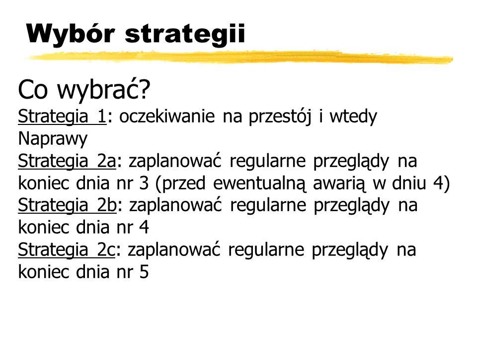 Wybór strategii Co wybrać