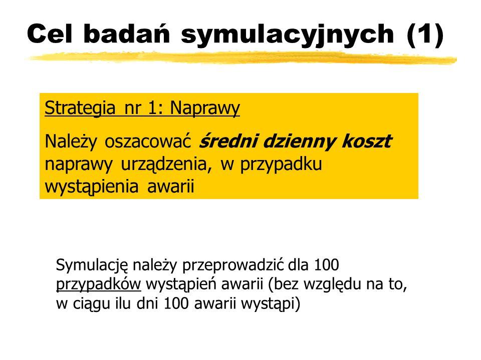 Cel badań symulacyjnych (1)