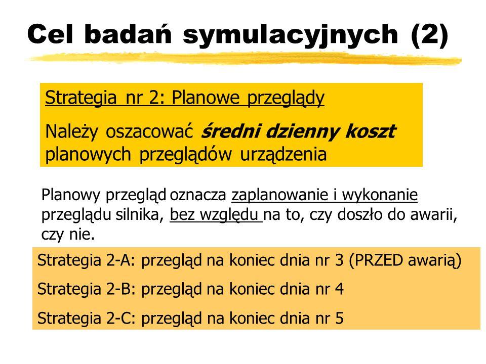 Cel badań symulacyjnych (2)