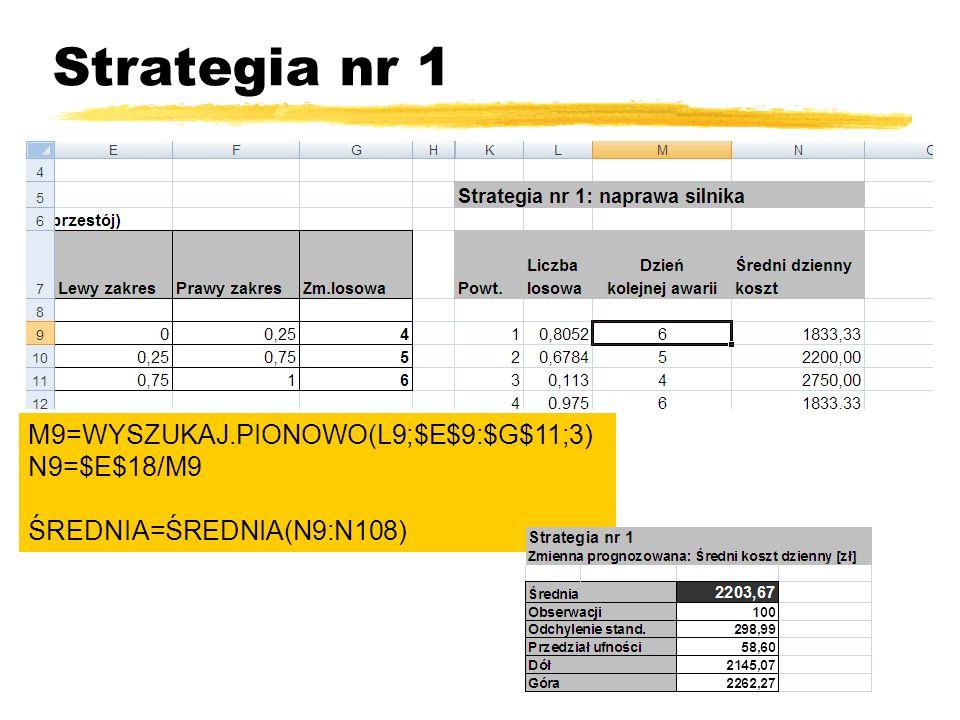Strategia nr 1 M9=WYSZUKAJ.PIONOWO(L9;$E$9:$G$11;3) N9=$E$18/M9