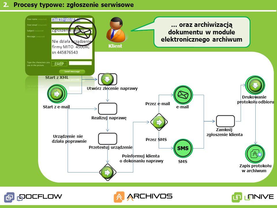 Procesy typowe: zgłoszenie serwisowe