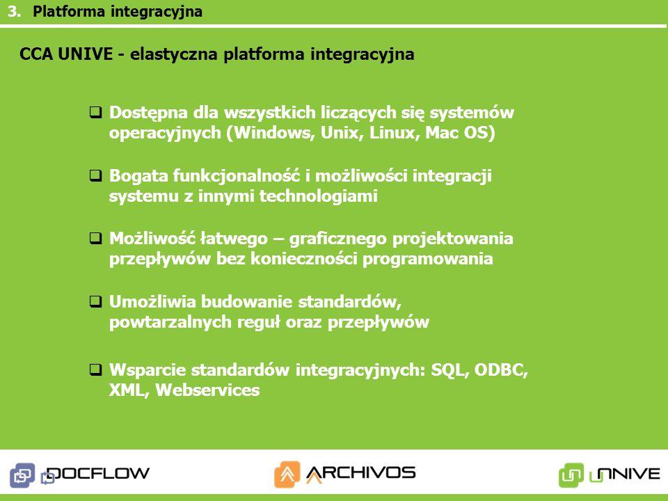 CCA UNIVE - elastyczna platforma integracyjna