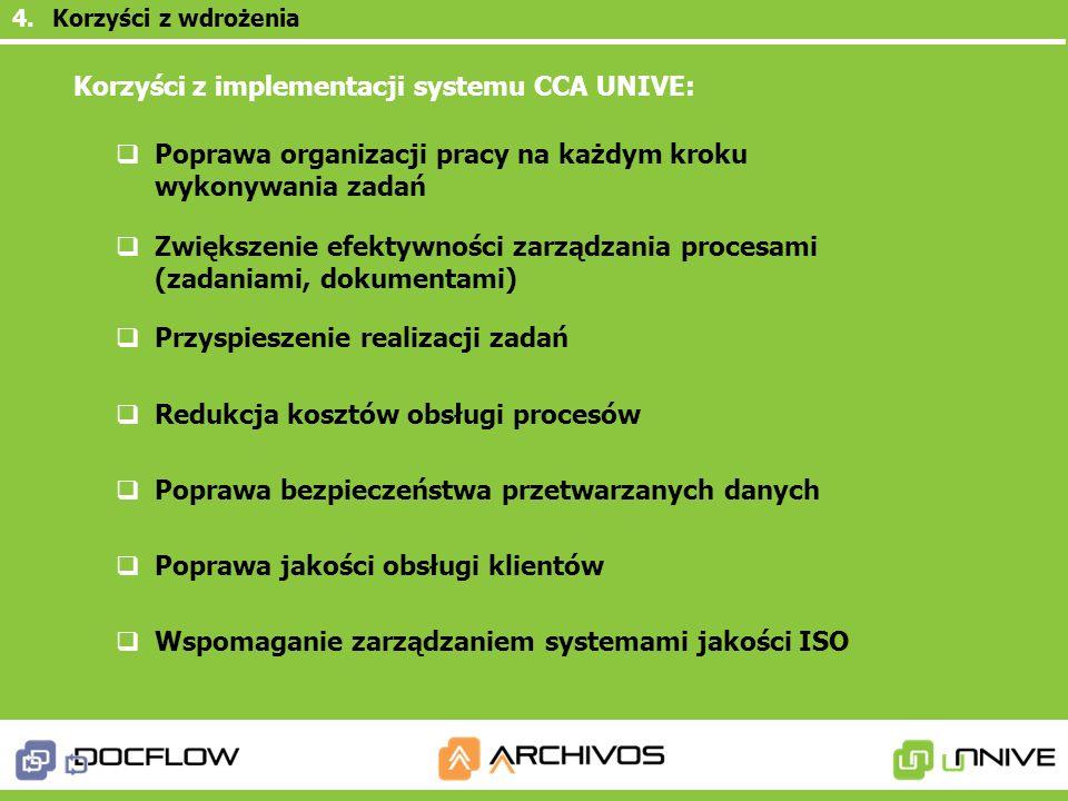 Korzyści z implementacji systemu CCA UNIVE:
